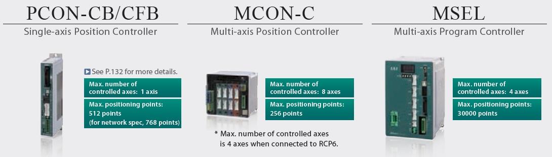 IAI RCP6 controller