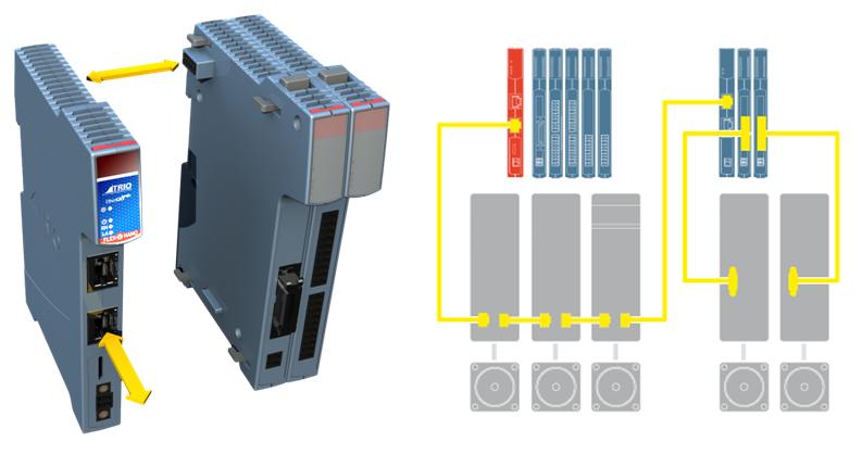Flex-6-Nano - ATB Automation