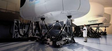 Flight simulator met elektrische actuators